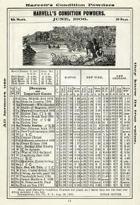 vintage printable, antique almanac, old digital paper, herrick's almanac, free digital graphics