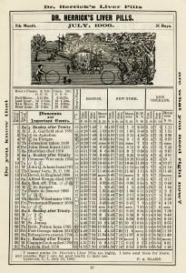 Herrick's Almanac July 1906 free printable vintage ephemera