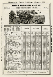 almanac september 1906, herricks almanac, old book page, vintage ephemera, free digital printable