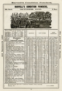 herrick's almanac, october 1906 events, free vintage printable, old book page, antique paper download