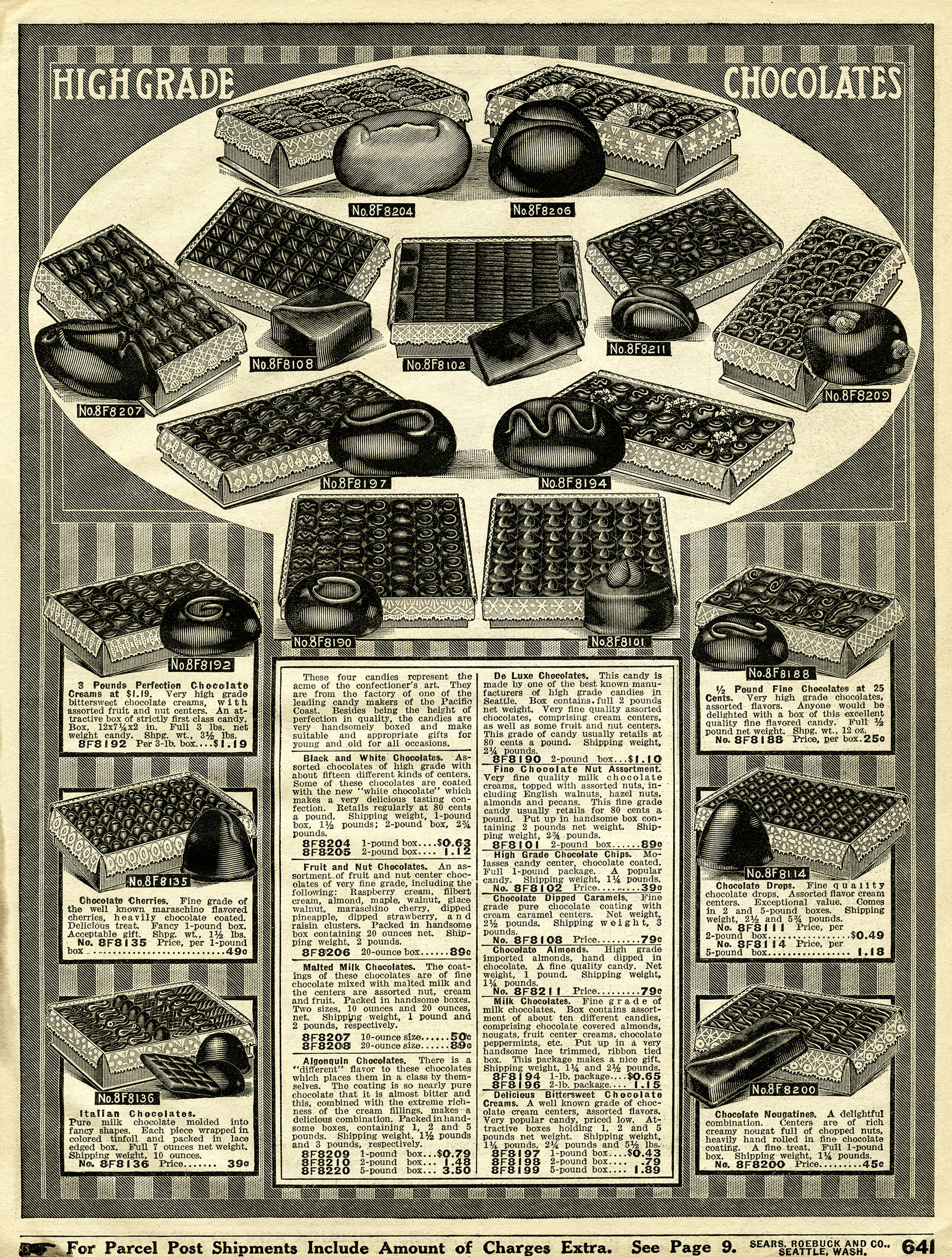 vintage food clipart, box of chocolate clip art, printable catalogue page, sears roebuck 1916, old fashioned candy image
