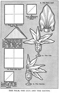 mrs beetons serviettes,mrs beeton napkins,method of folding napkins,black and white clipart,vintage kitchen clip art,old cookbook page