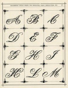 ornamental typography, vintage alphabet, fancy alphabet, vintage calligraphy, Victorian penmanship, initial script