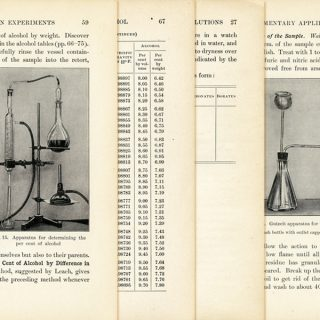 Vintage Chemistry Book Pages