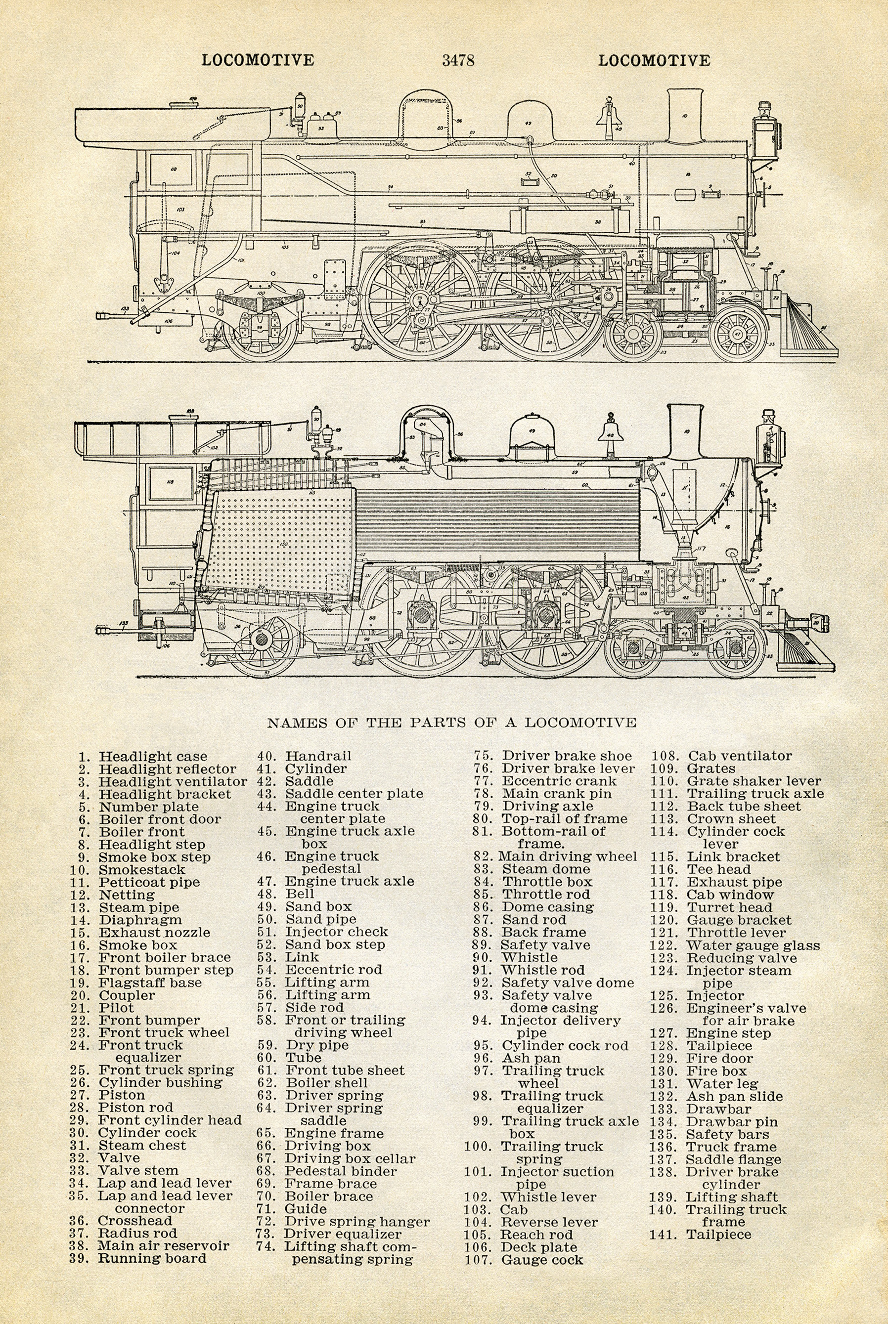 vintage locomotive book pages free printable train digital download