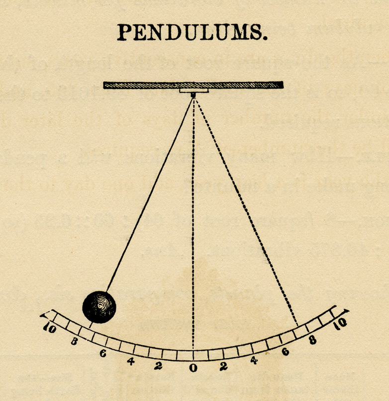 pendulum vintage clip art illustration